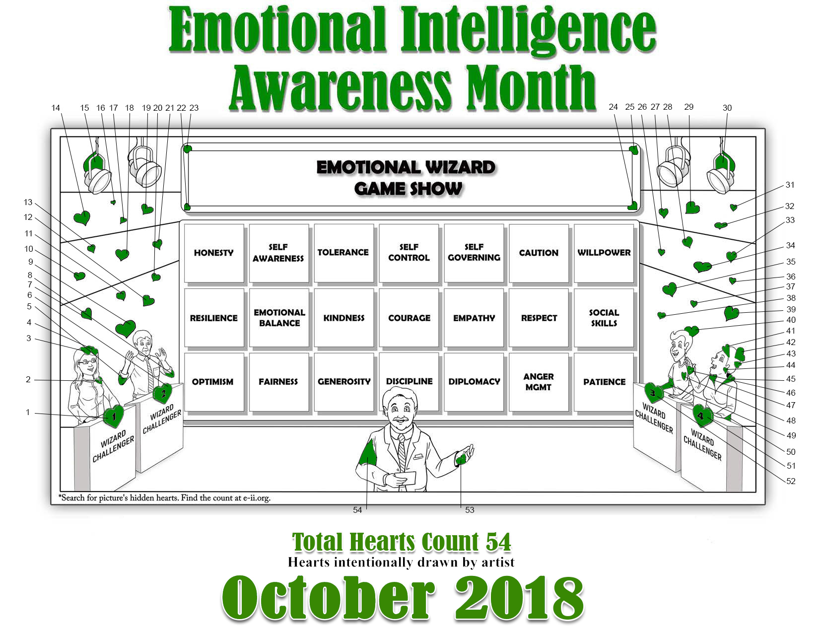 Emotional Intelligence Awareness Month